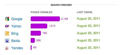 WordPressでCloudFlareを使ってみて気づいたこと2